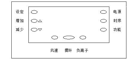 湿膜加湿器SM-8G使用方法