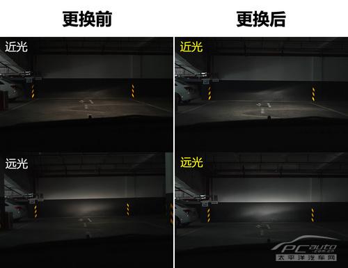 更换前后光照度对比
